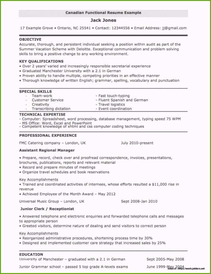 Fill In The Blank Functional Resume Template