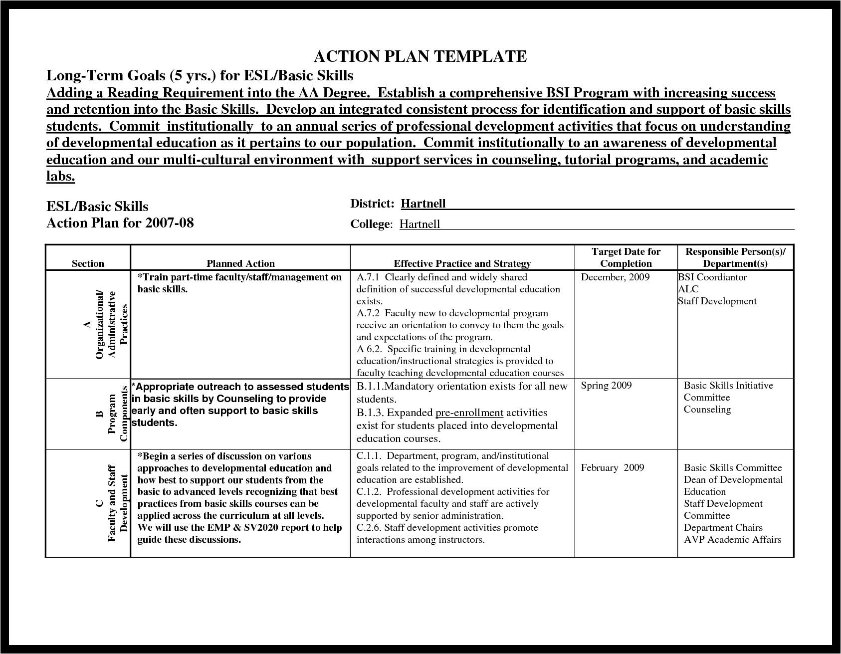 30 60 90 Day Action Plan Sales Template