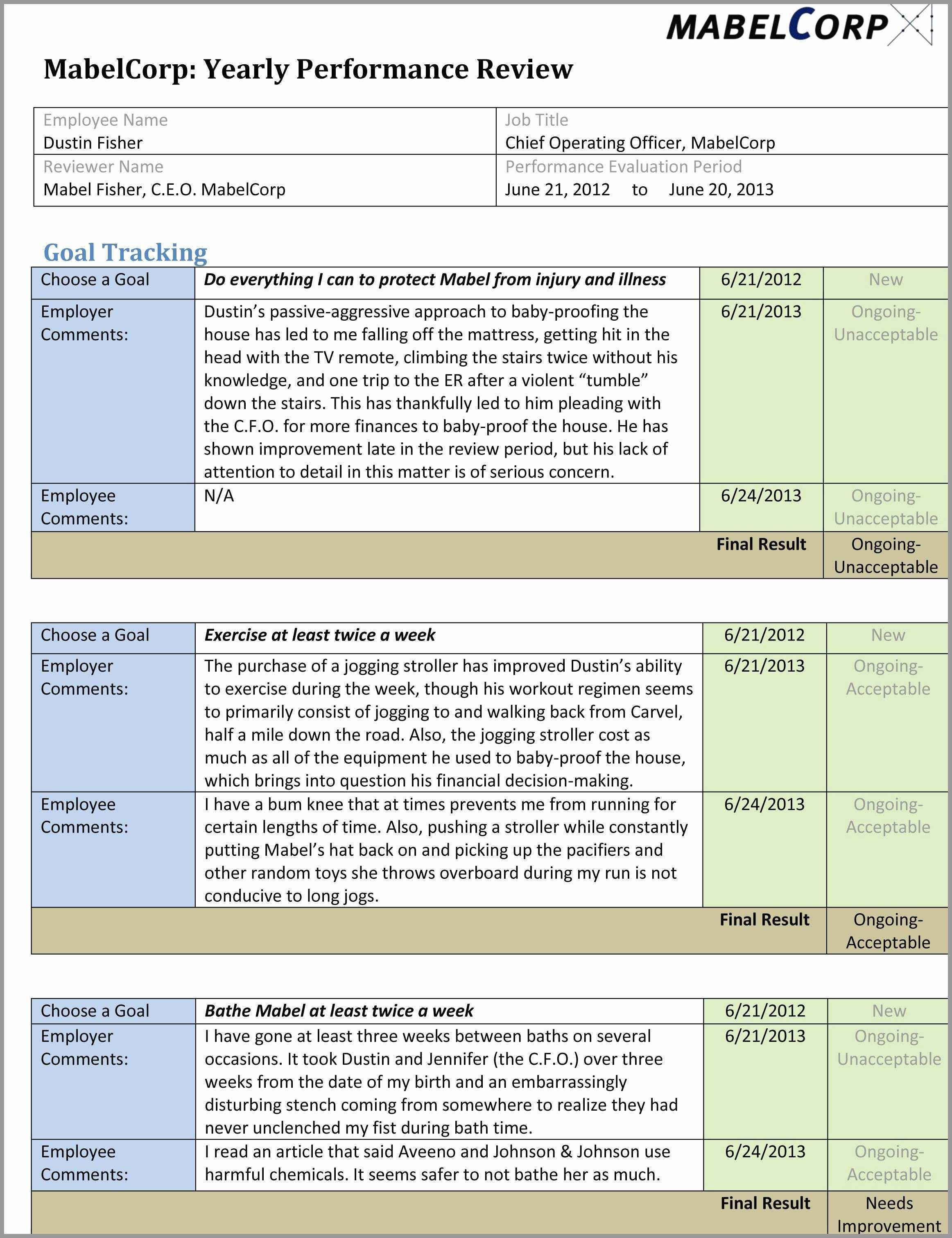 360 Degree Feedback Template For Managers