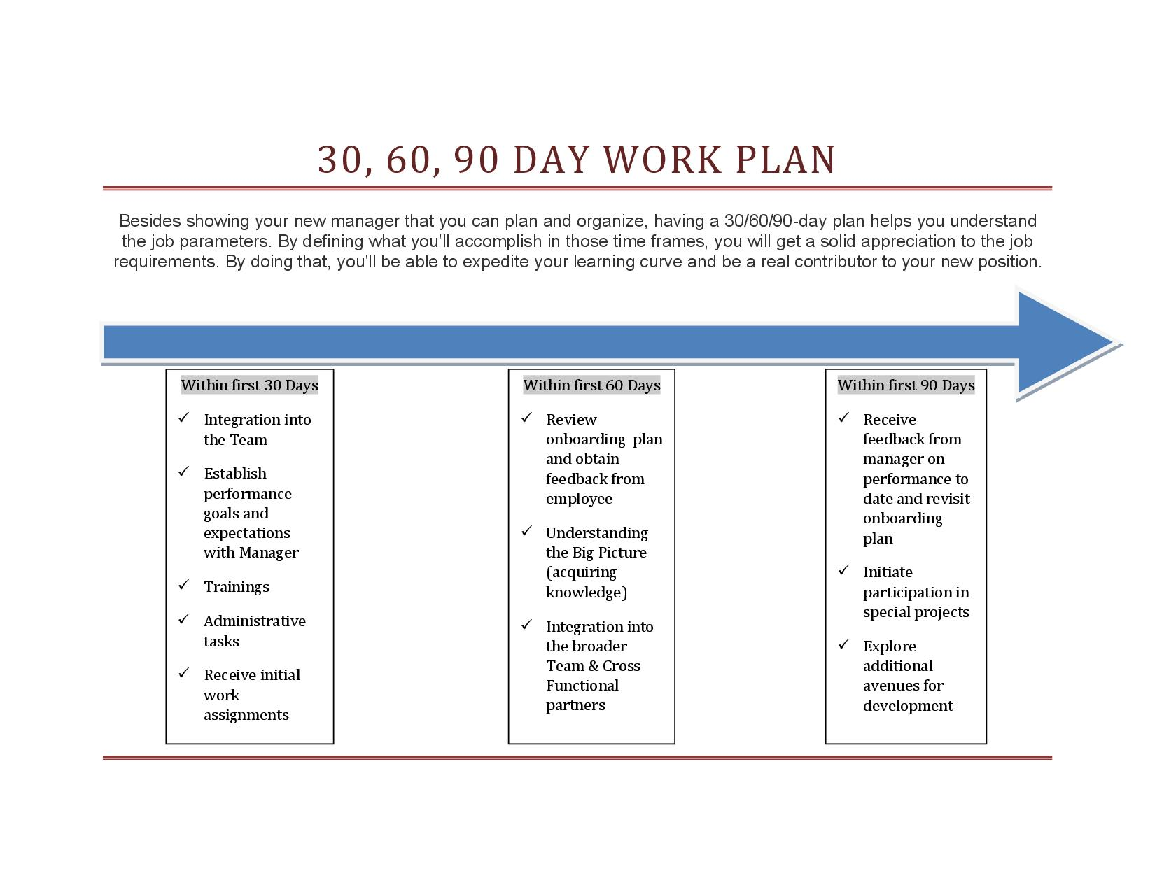 90 Day Sales Plan Powerpoint Template