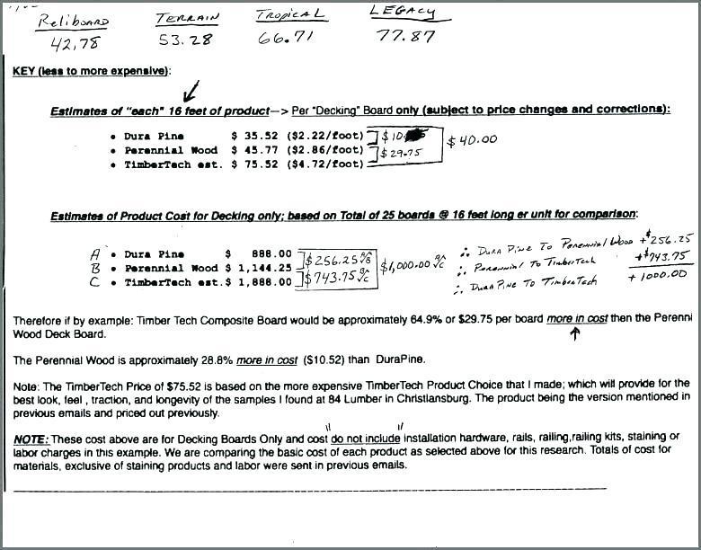 Affidavit Template Word Document