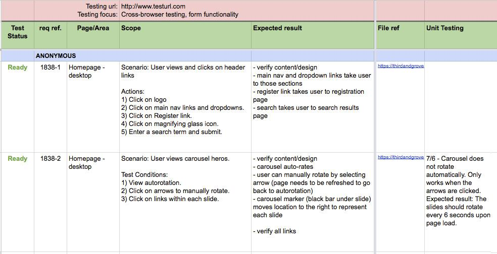 Agile Acceptance Test Case Template