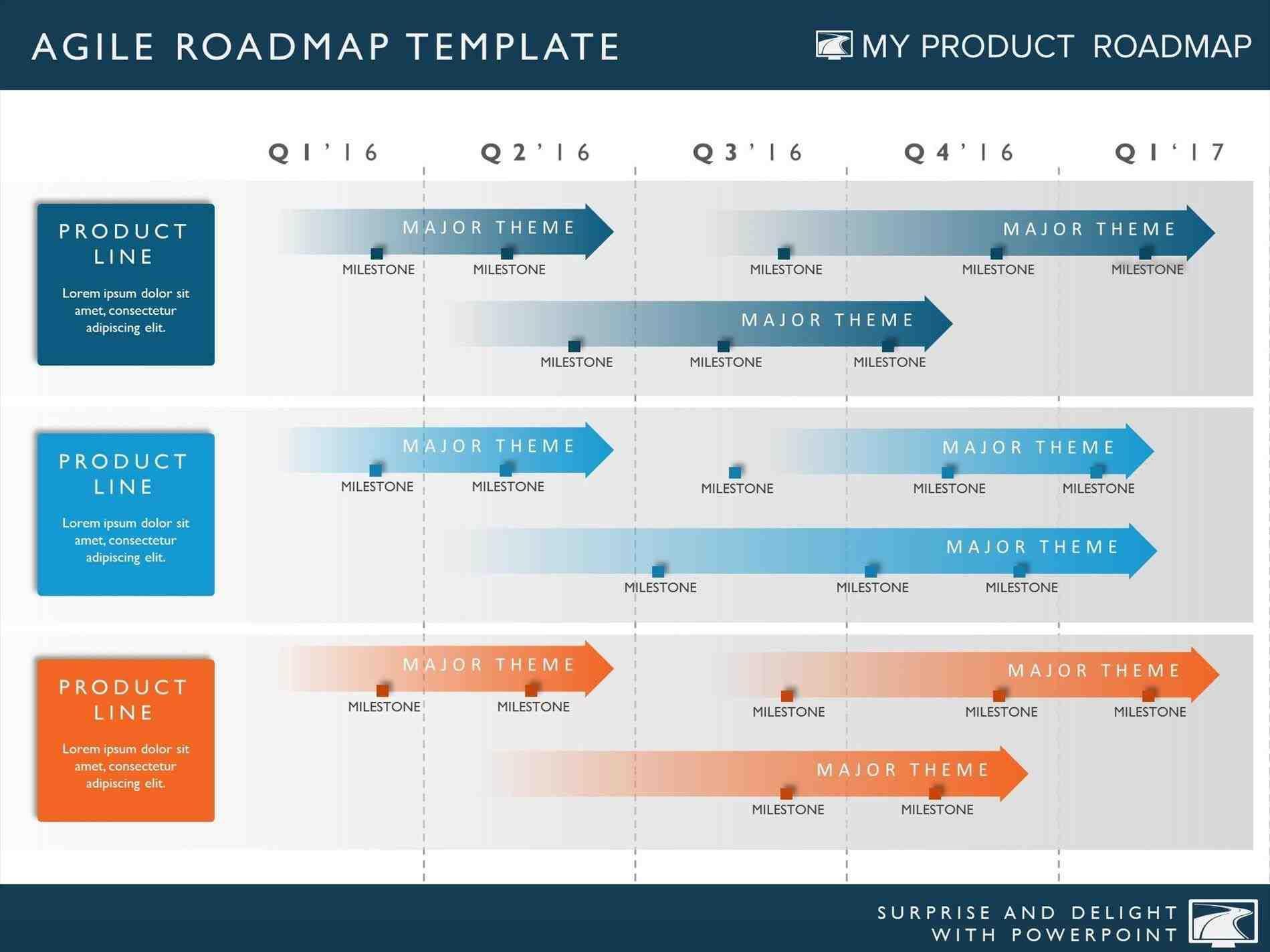 Agile Product Roadmap Templates