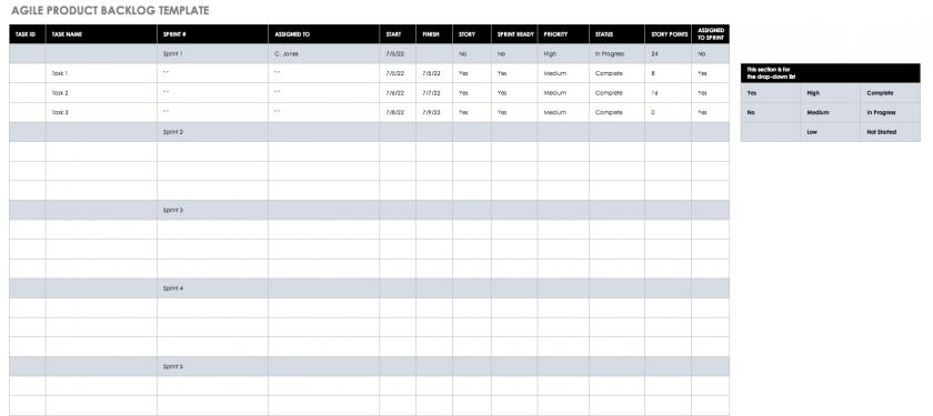 Agile Project Management Templates Free
