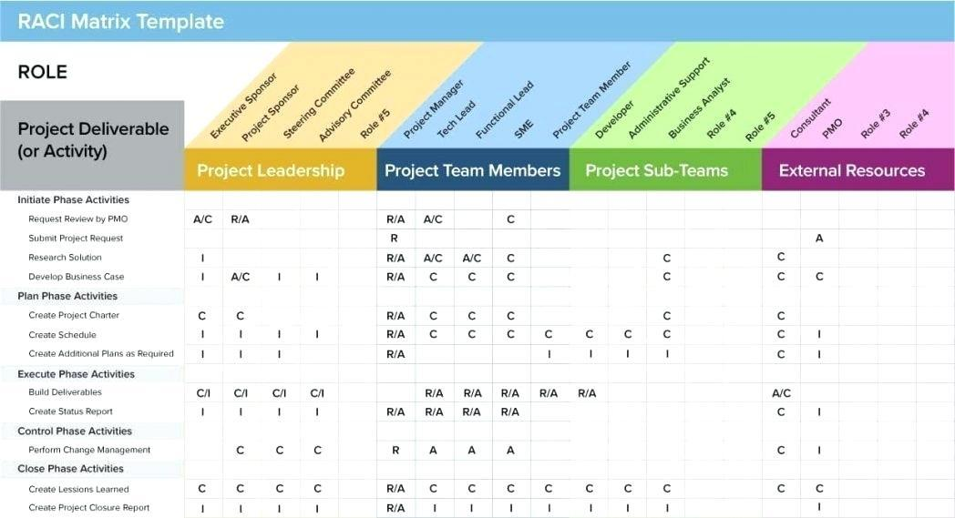 Agile Scrum Spreadsheet Template