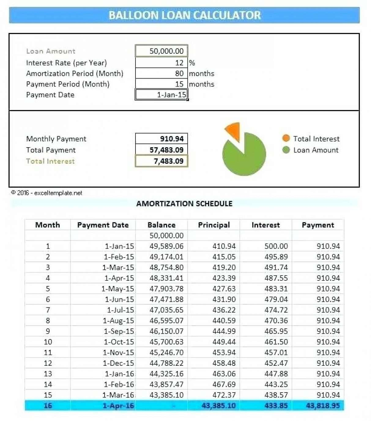 Amortization Schedule Format
