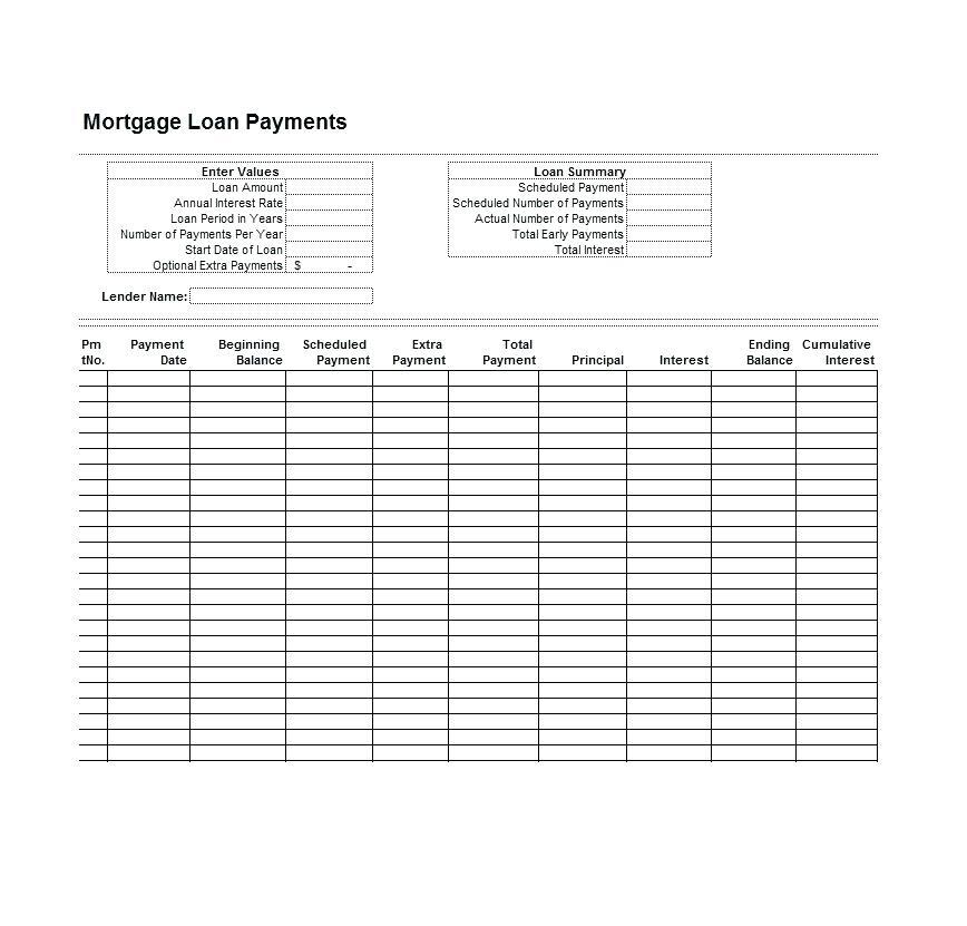 Amortization Schedule Template For Numbers
