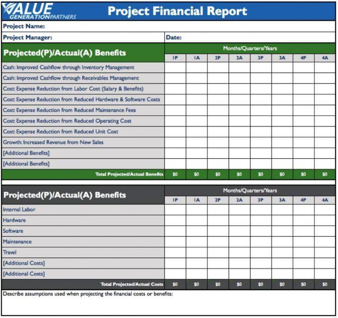 Annual Sales Report Template Excel