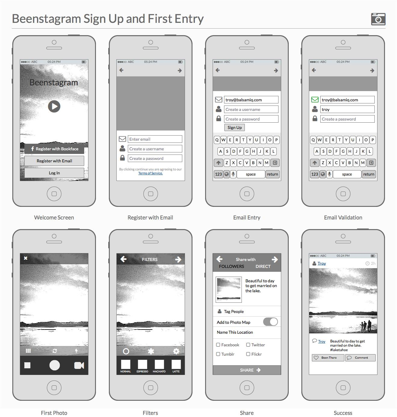 Axure Mobile Wireframe Template