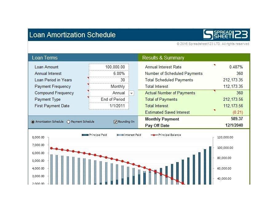 Balloon Loan Amortization Schedule Template