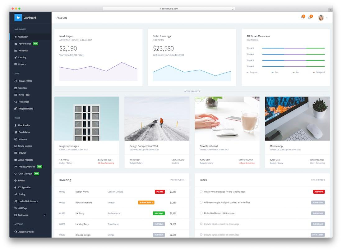 Banking Dashboard Examples Tableau