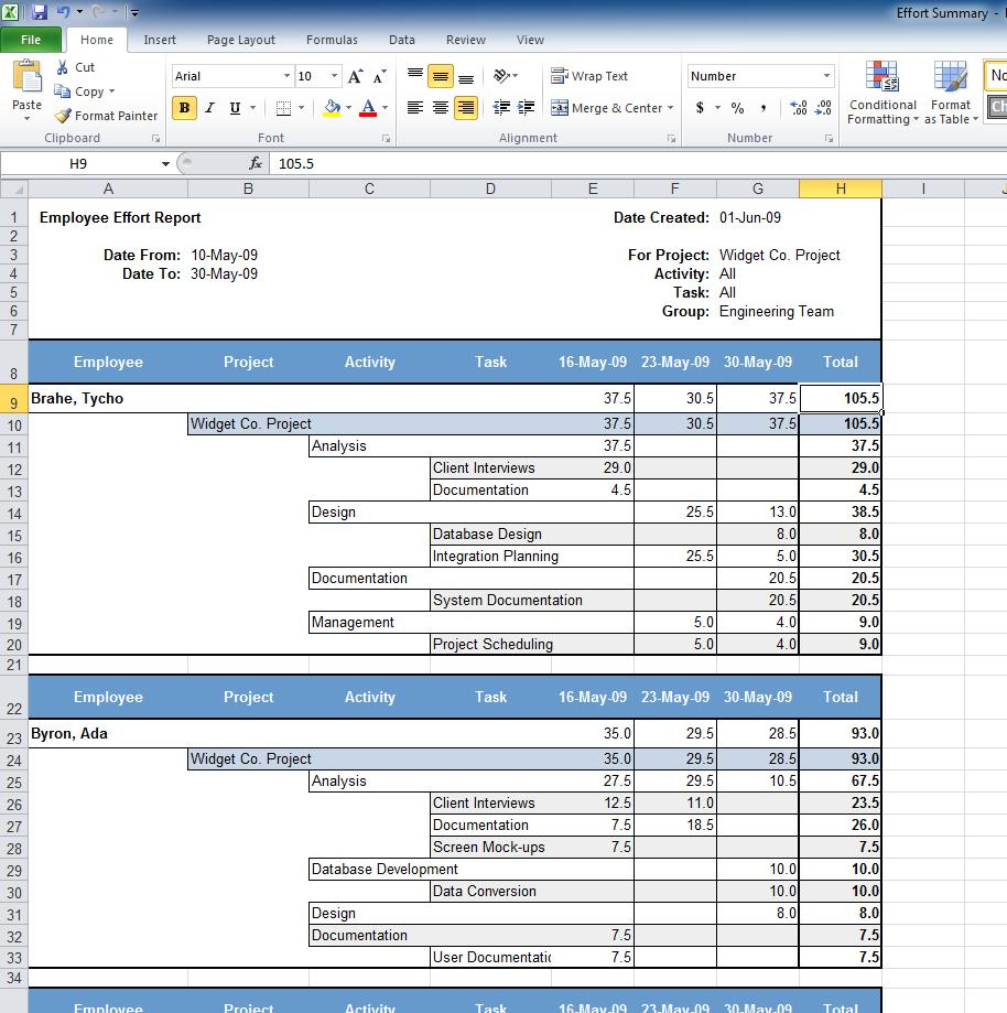 Best Project Management Template In Excel