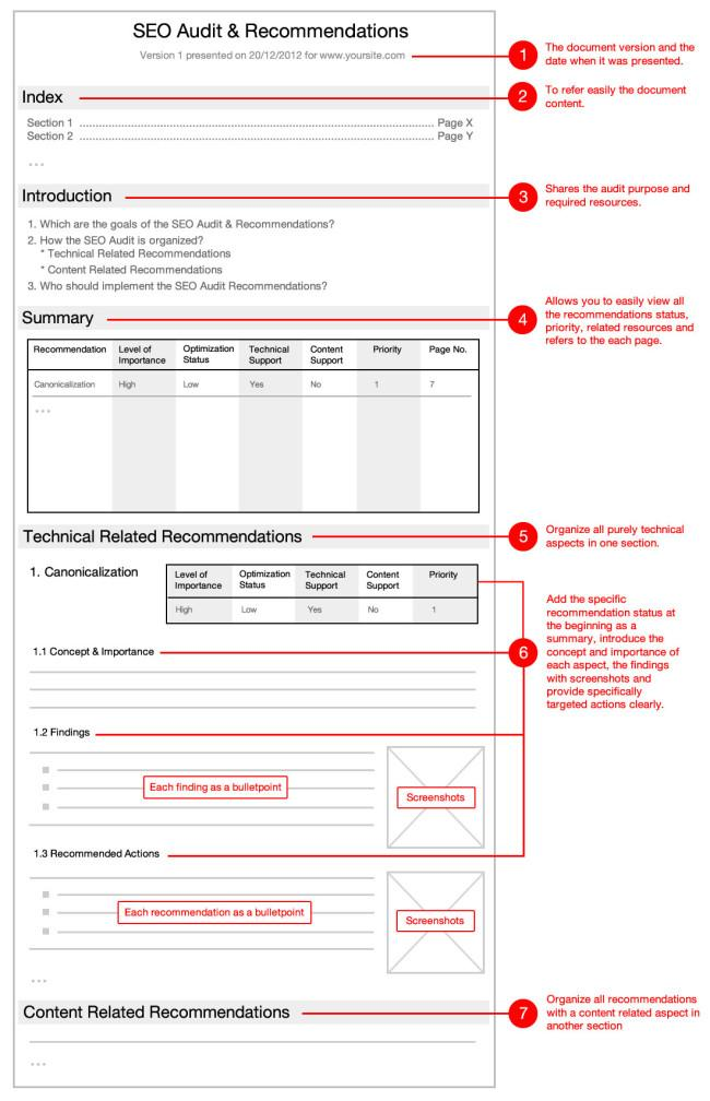 Blank Contract Template Pdf