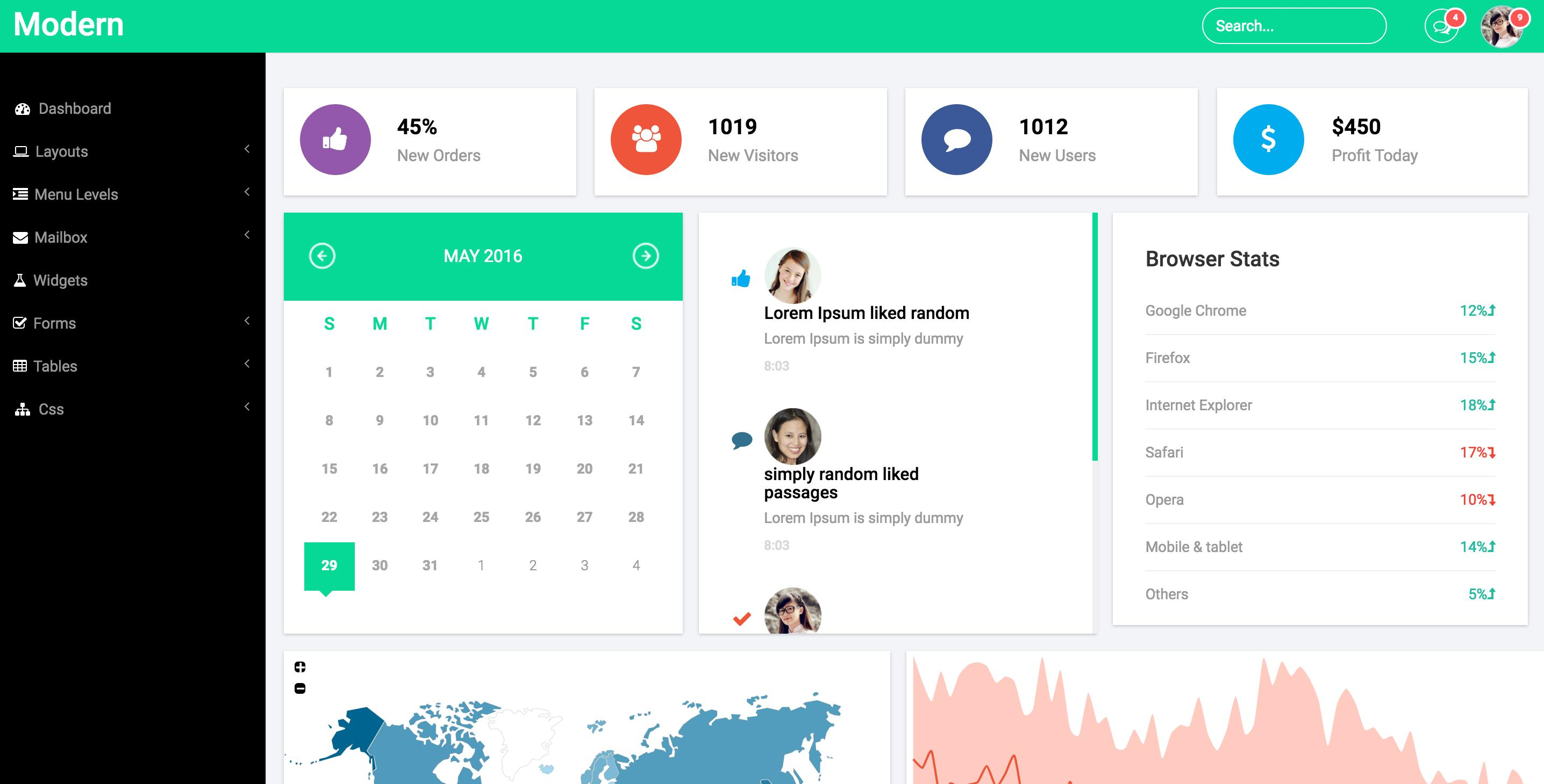 Bootstrap Dashboard Templates Free