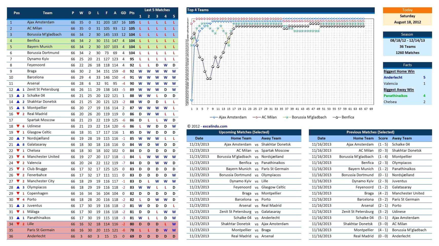 Bowling League Schedule Template