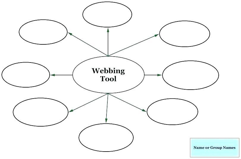Brainstorm Web Template Word