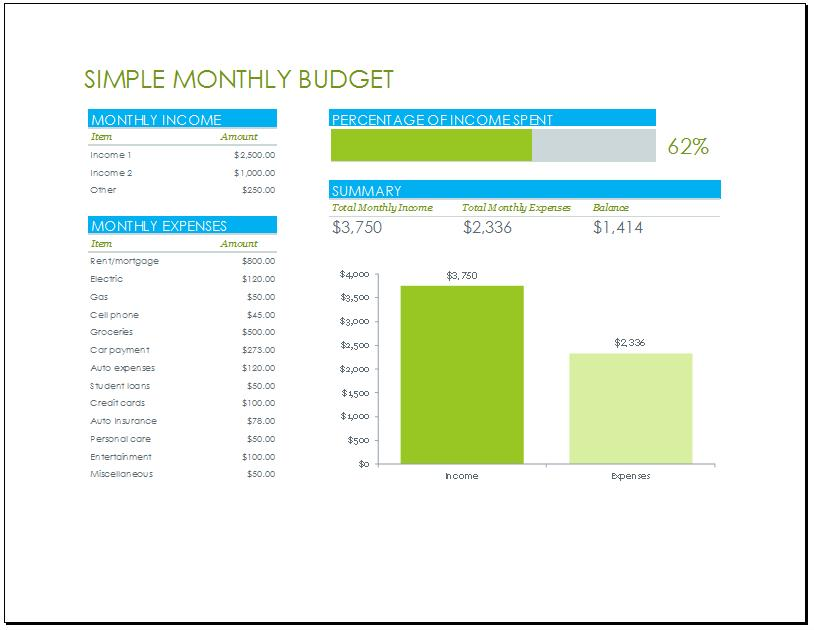 Budget Templates For Excel Free