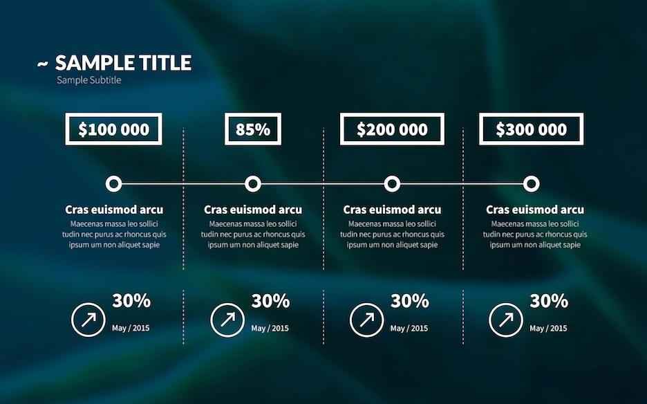 Business Plan Powerpoint Presentation Template Free