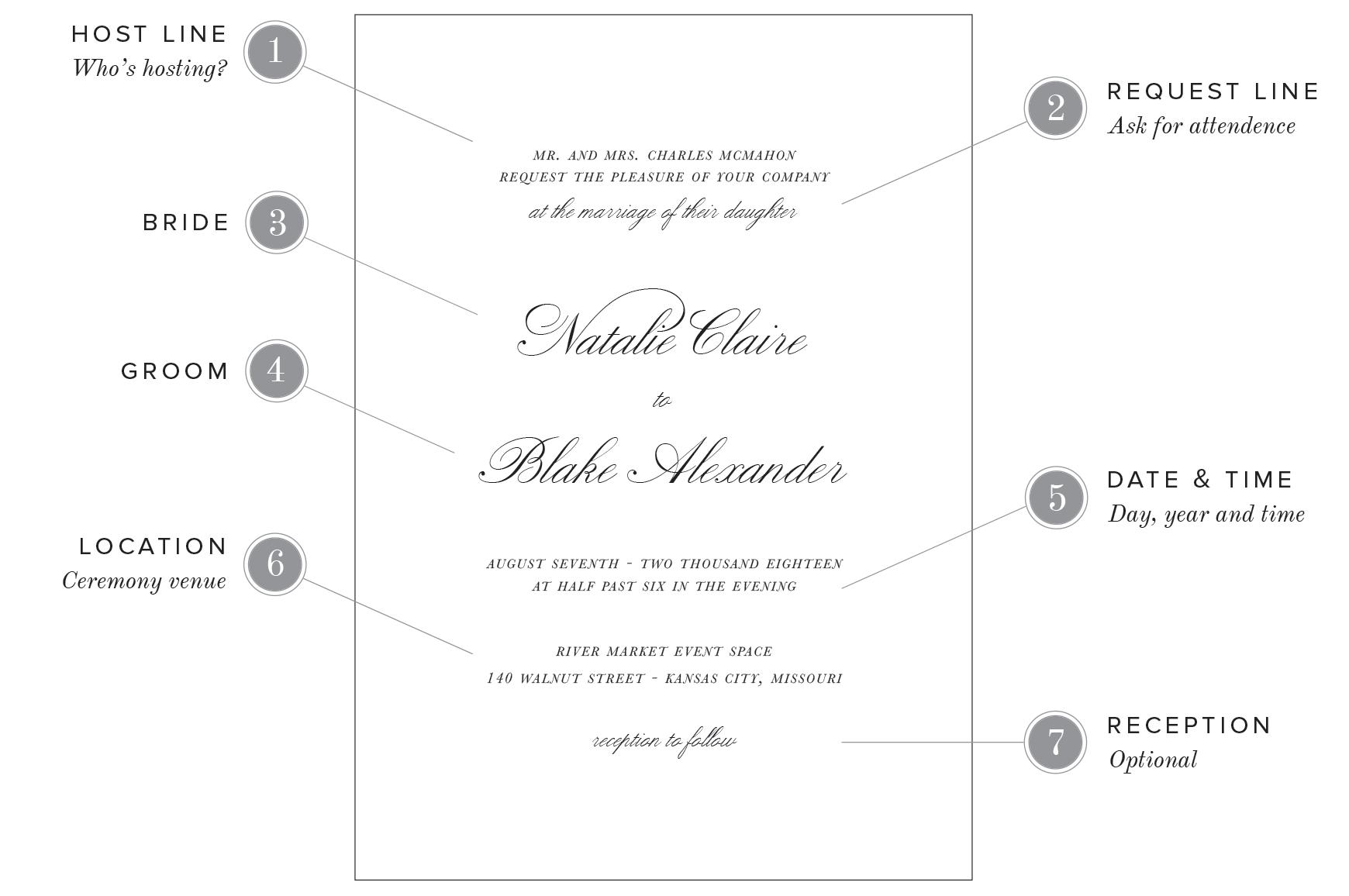 Business Dinner Party Invitation Wording