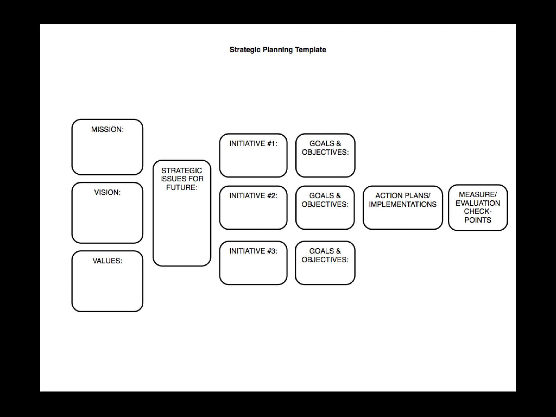 Church Strategic Planning Template