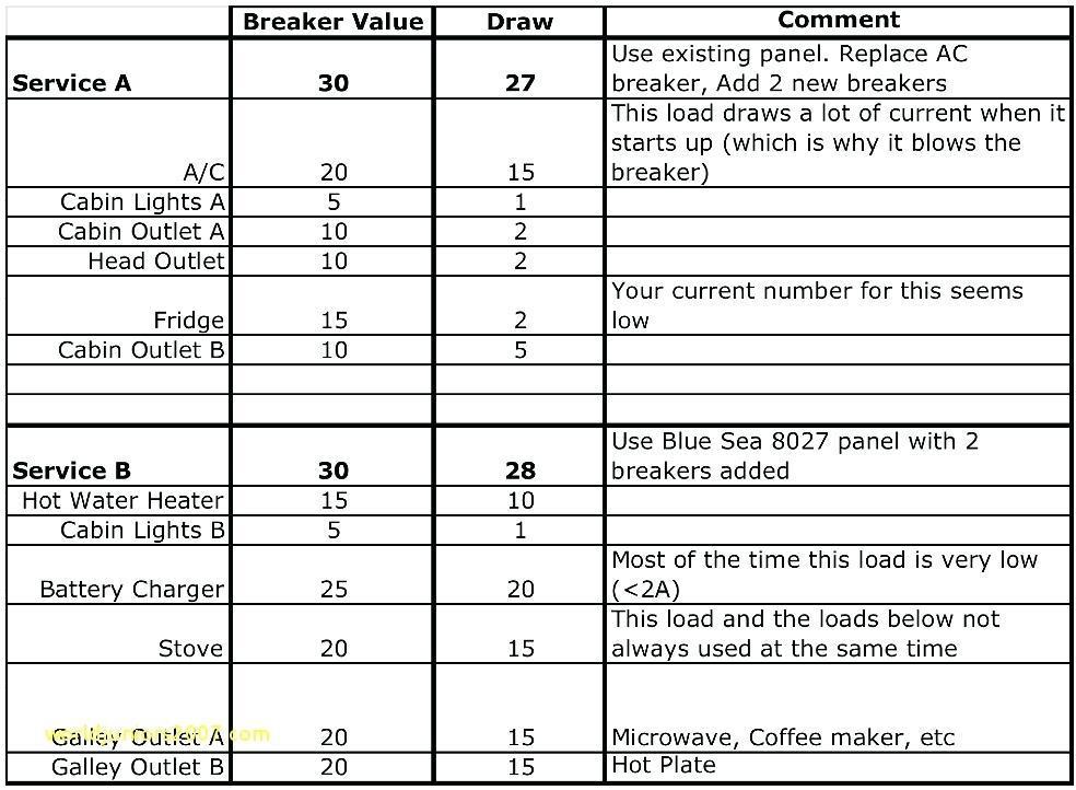 Circuit Breaker Box Label Template Excel