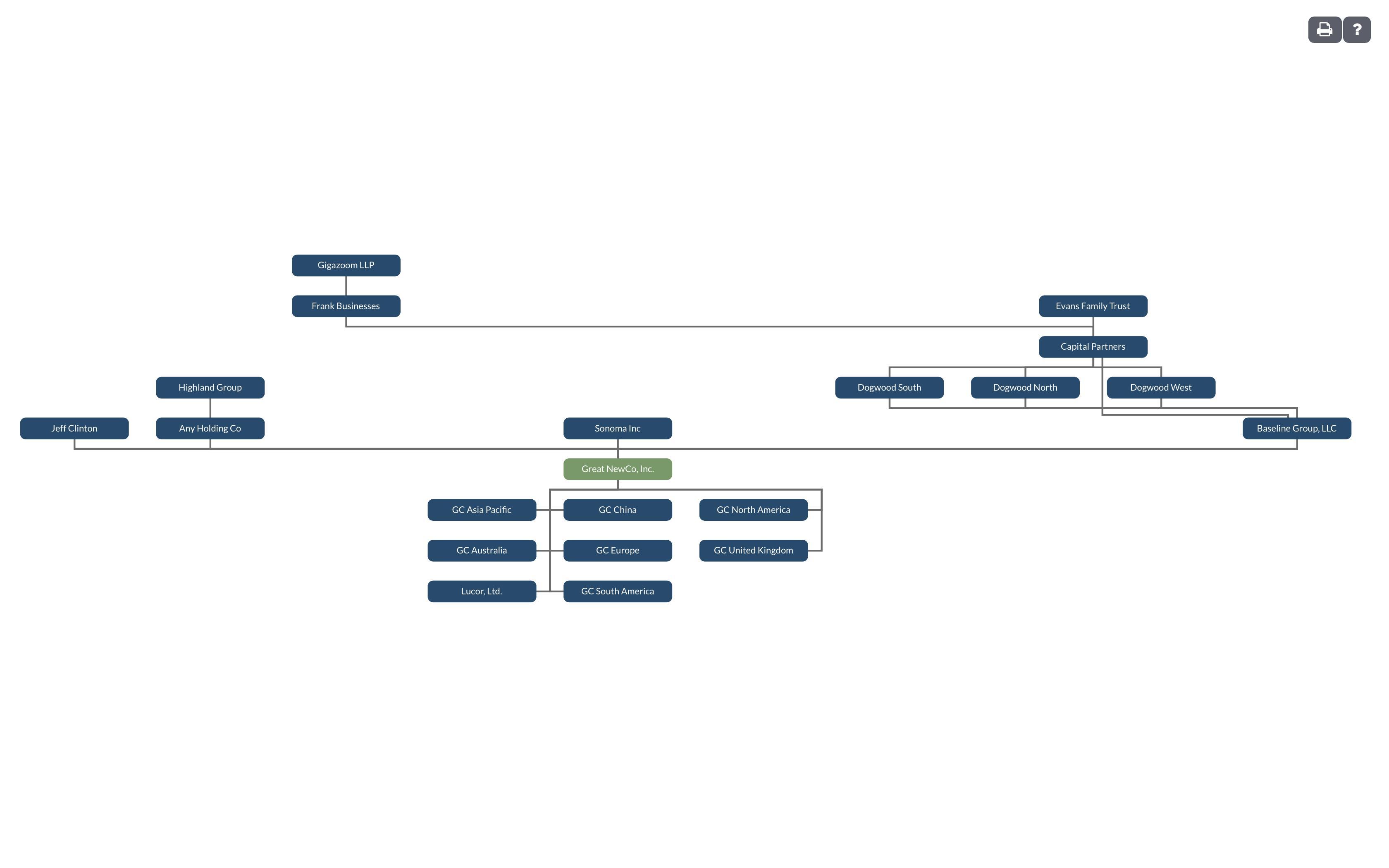 Company Organizational Chart Template Pdf