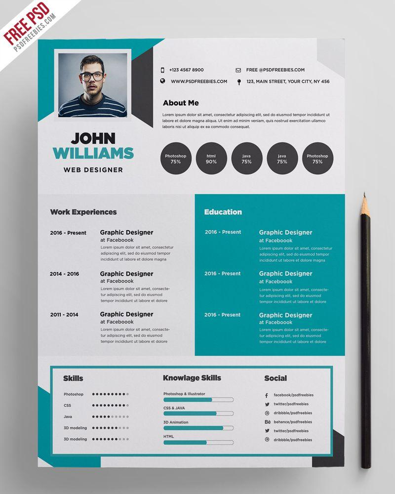 Creative Resume Templates For Mac Resumes Mjg Resume