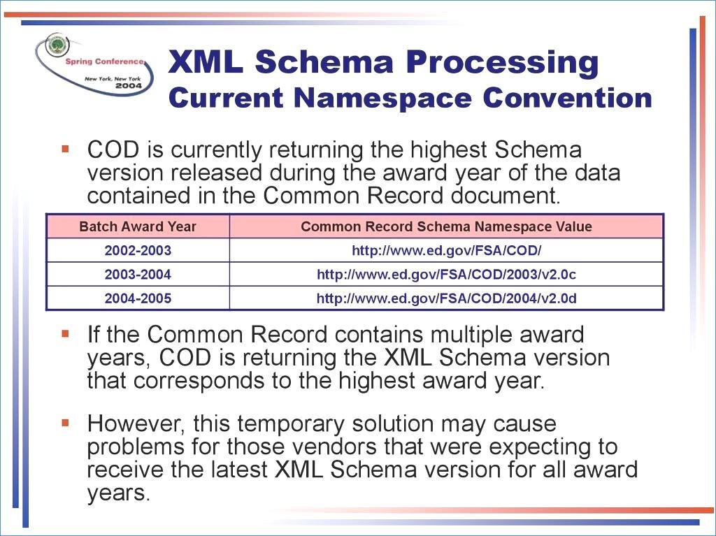 Customized Certificate Templates
