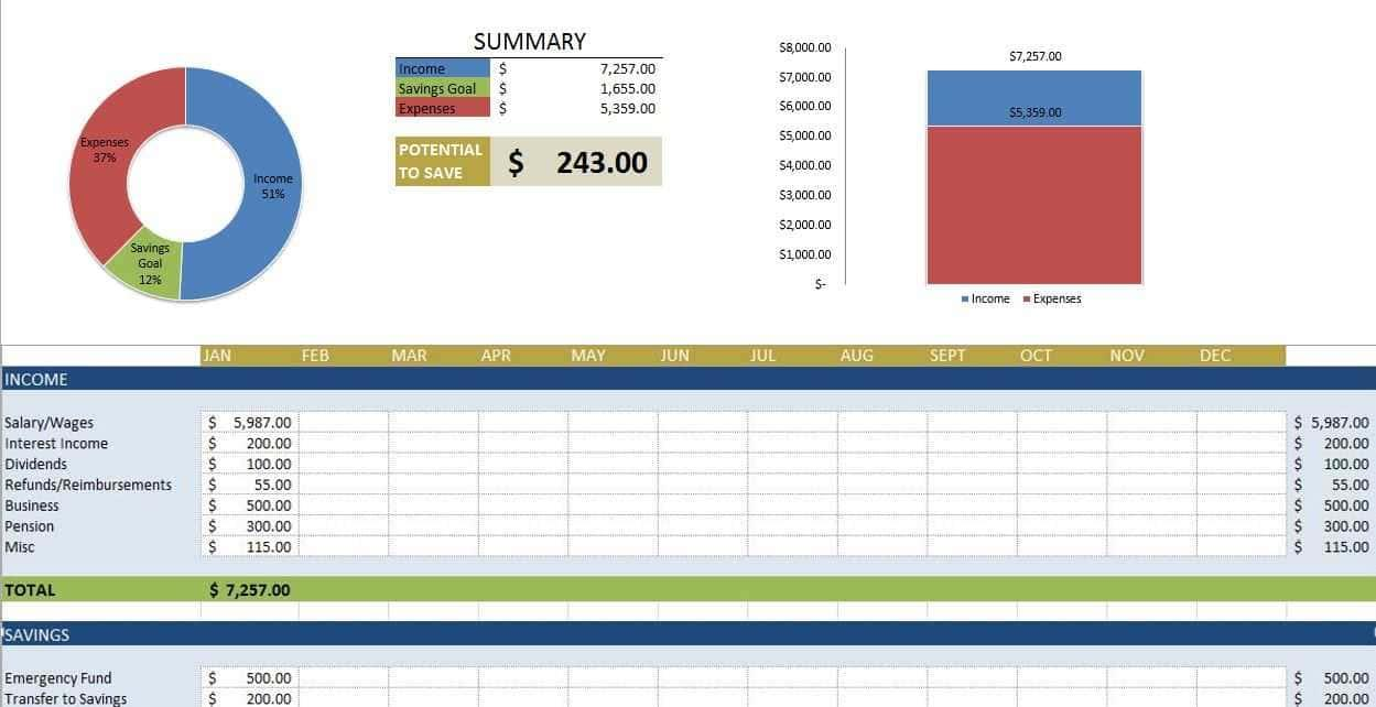 Daily Expense Sheet Excel Template Download