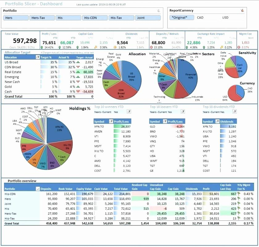 Dashboard Templates Excel Download