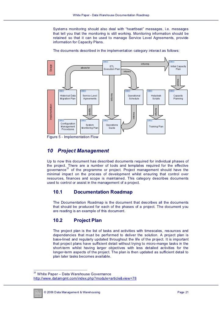 Data Mapping Document Template