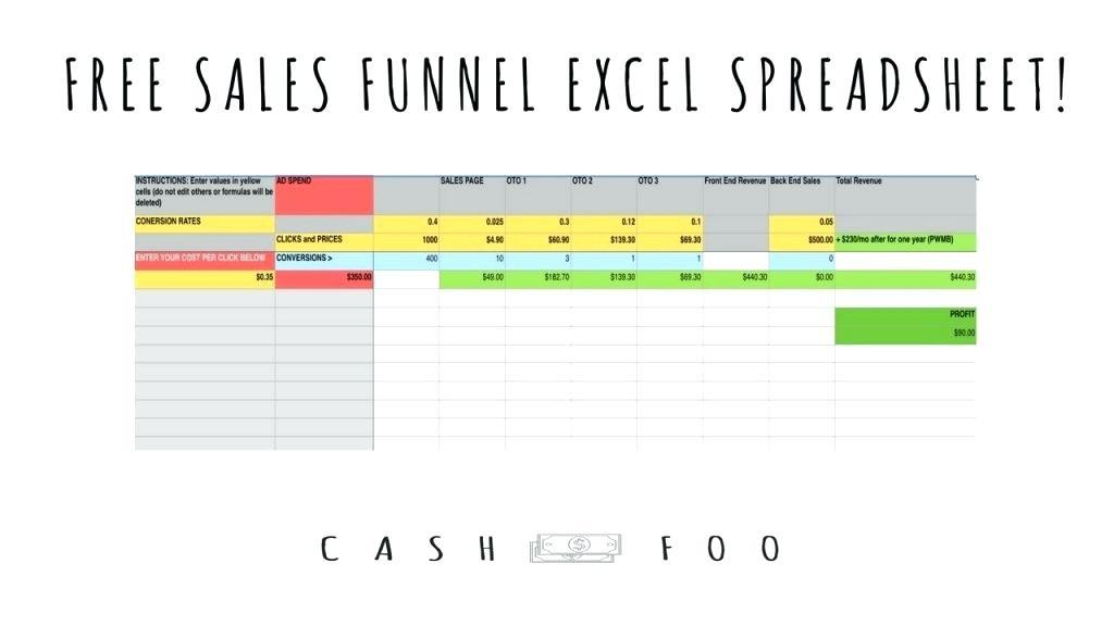 Detailed Sales Pipeline Management Template Excel