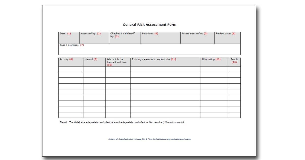 Electrical Risk Assessment Format