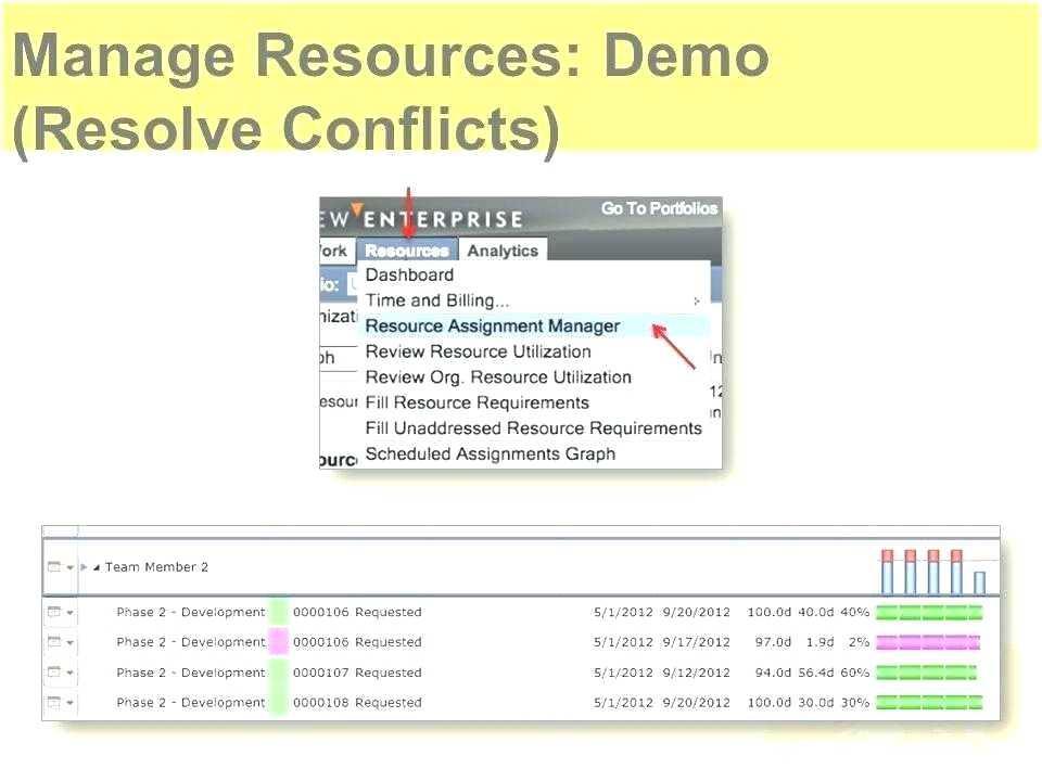 Enterprise Architect Roadmap Example