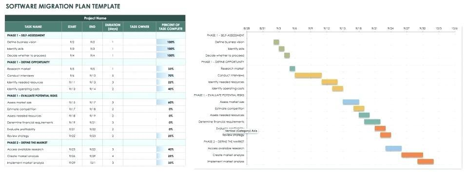 Erp Project Plan Template Free