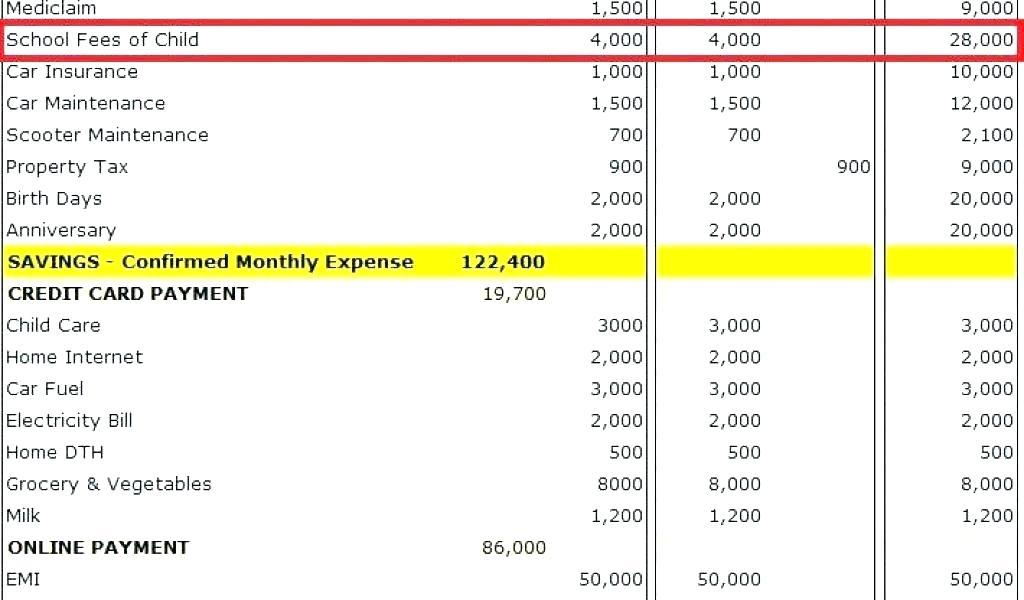 Example Balance Sheet Income Statement Cash Flow