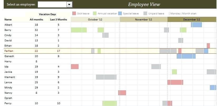Excel Employee Vacation Calendar Template