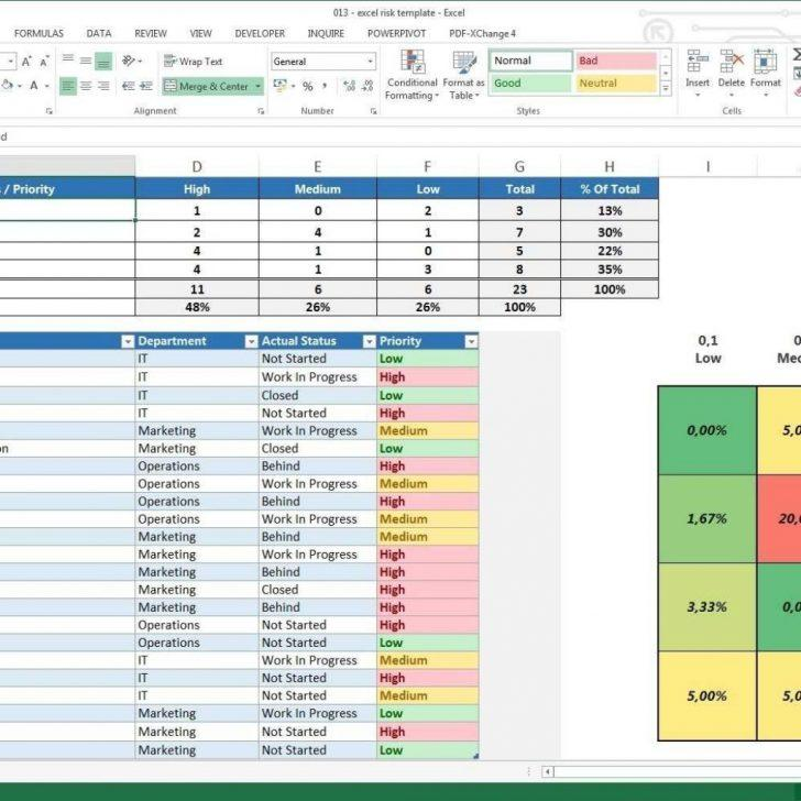 Excel Project Management Templates .xls