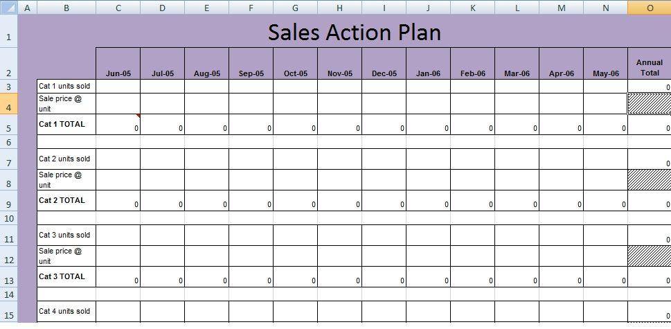 Excel Templates For Sales Management