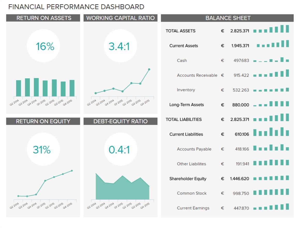 Finance Dashboard Templates