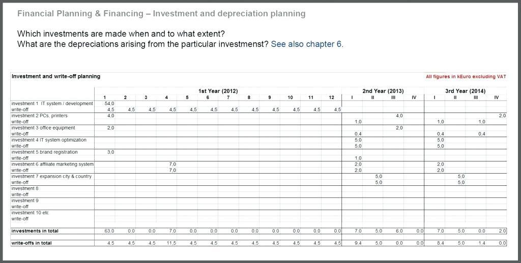 Financial Investment Plan Template