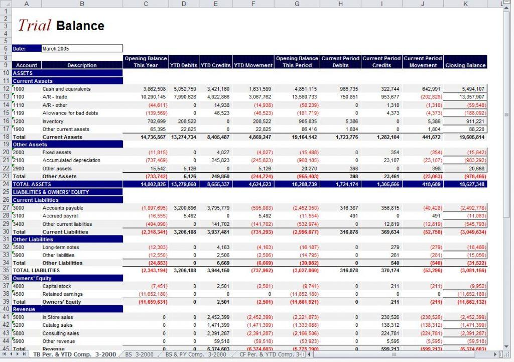 Financial Management Report Template Excel