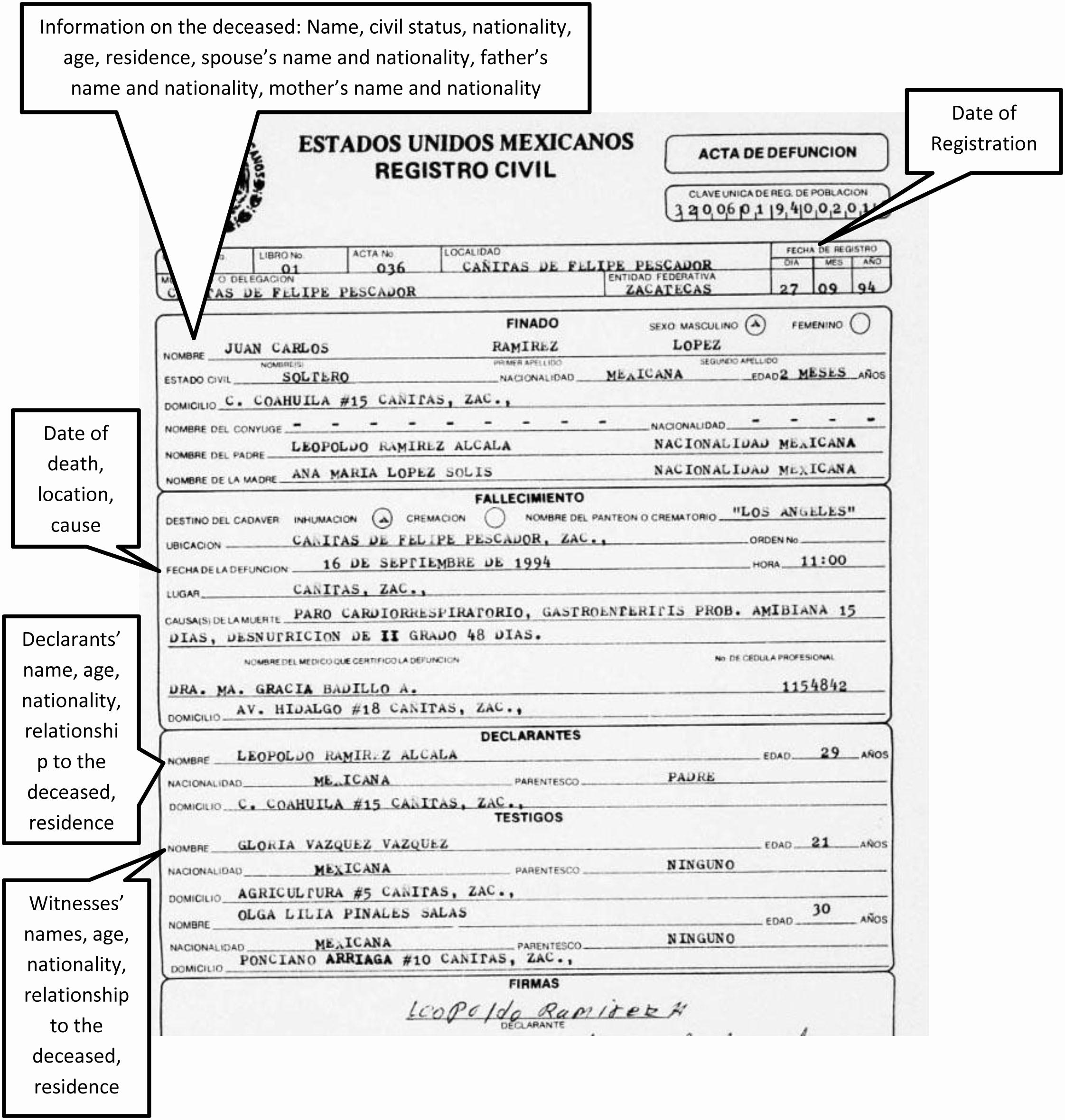 Free Birth Certificate Translation Template From Spanish To English
