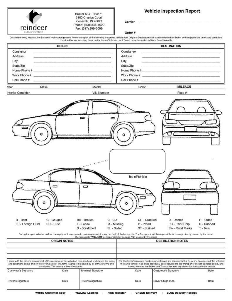 Free Driver's Vehicle Inspection Report Template
