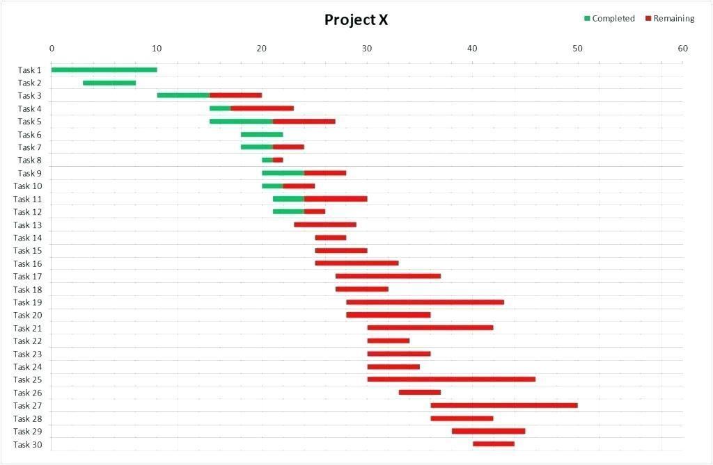 Free Gantt Chart Template Microsoft Excel