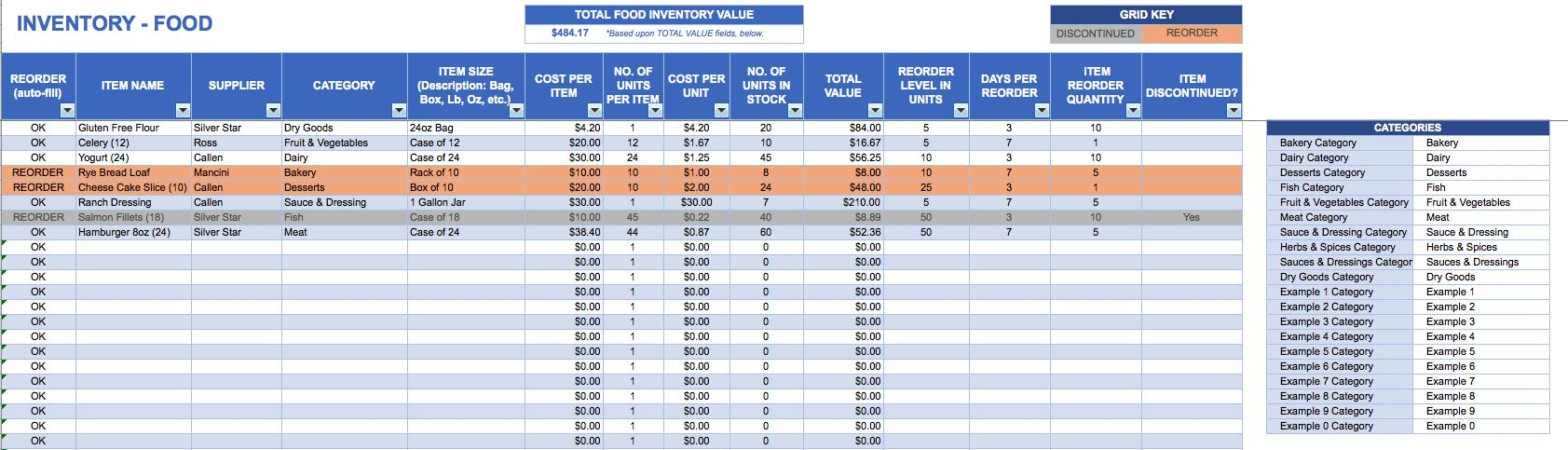 Free Inventory Tracking Spreadsheet Template