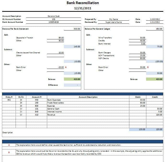 Free Printable Bank Reconciliation Form