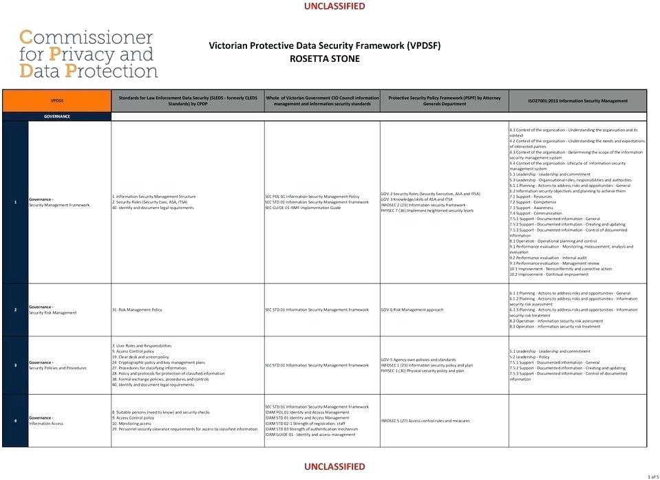 Free Vendor Risk Assessment Template