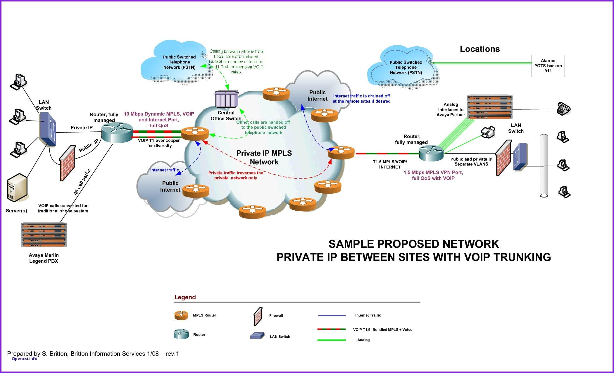 Free Visio Diagram Templates