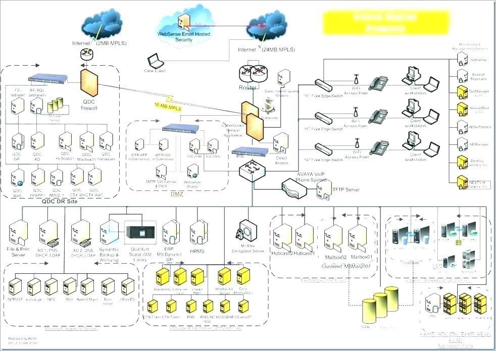 Free Visio Network Templates
